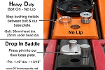 Floor Base Adapters - Drop in Pin or HD bushing